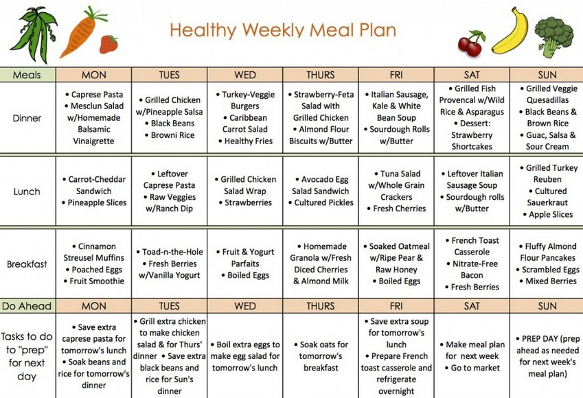 healthy-meal-planjpg (849×580) bikini body Pinterest Diet - weekly meal plan