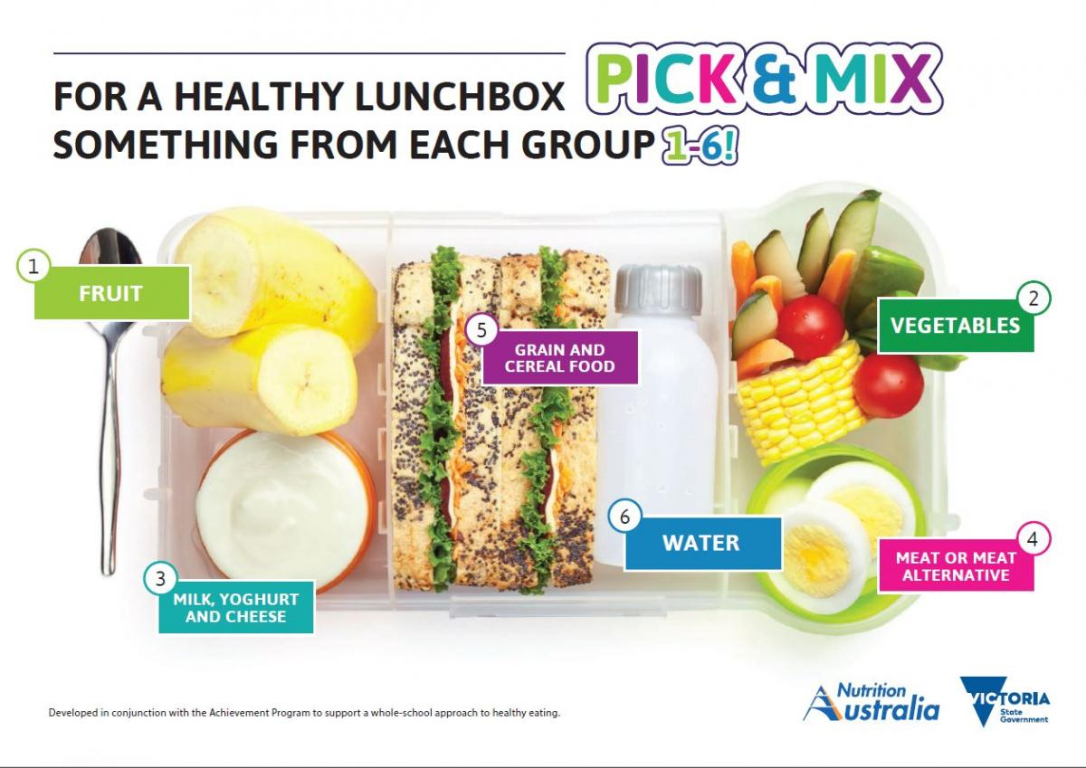 Healthy Lunchboxes Healthy Eating Advisory Service