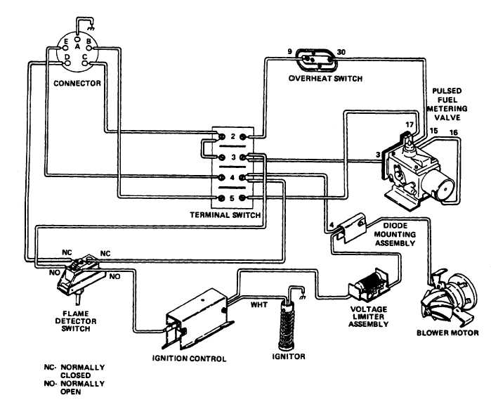 wiring diagram for a proform tachometer
