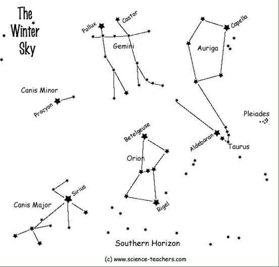 canis major diagram