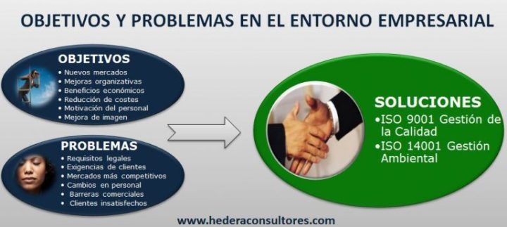 soluciones-iso-9001-iso-14001