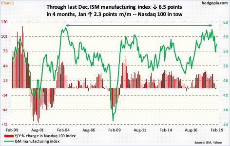 Paban Pandey Blog Major Indices Face Moving-Average, Fibonacci