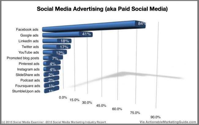 2016 Social Media Marketing Plan For Success - Heidi Cohen - advertising plan