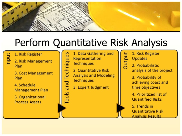 PMGT 613 Assessing and Managing Project Risk Blog Spot heidisblogs - quantitative risk analysis