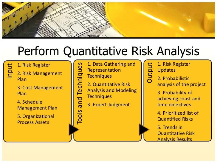 Sample Quantitative Risk Analysis Quantitative Risk Analysis - sample quantitative risk analysis