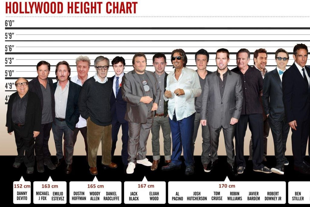 Ben Stiller's height 5