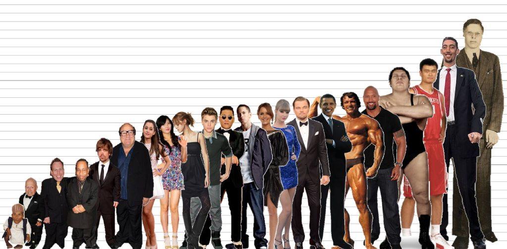 Arnold Schwarzenegger's height chart