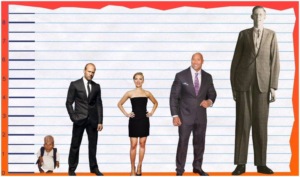 Jason Statham's height 5