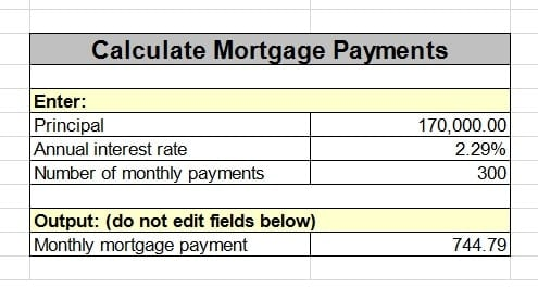 How to Calculate Mortgage Monthly Payment using Excel (with Formula