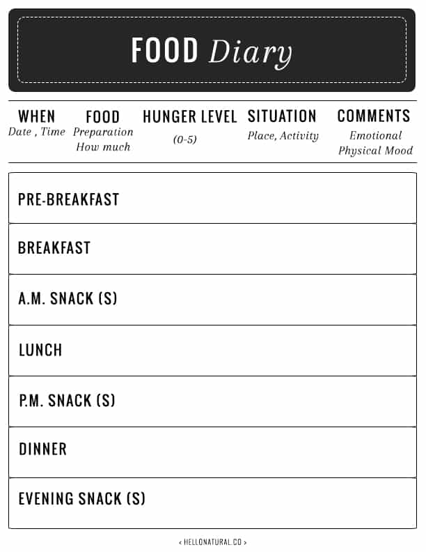 No fail plan 8 tips for keeping a food diary free food for Keeping a food diary template