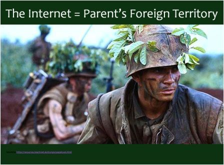 Internet Foreign Territory - WEB