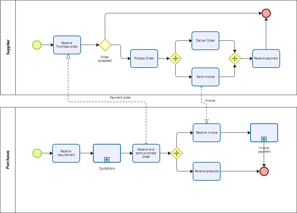 phone line diagram