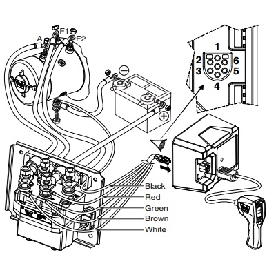 DNA Knowledge Base  Warn mid-frame winch contactor pack wiring diagram