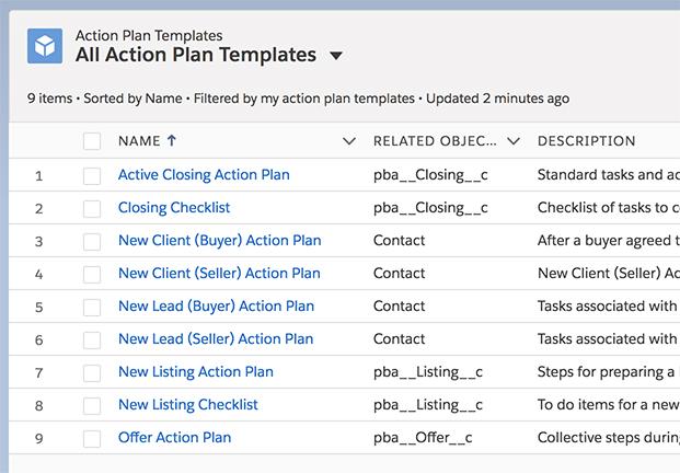 Using Action Plans \u2013 Propertybase Help Center