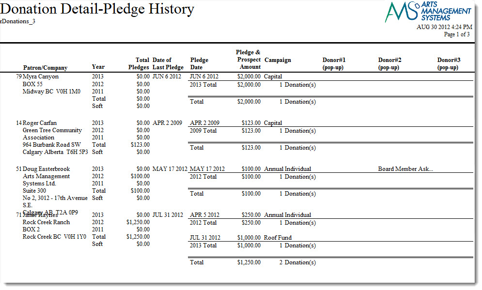Donor Detail - Pledge History with Custom Fields (Fiscal) Arts