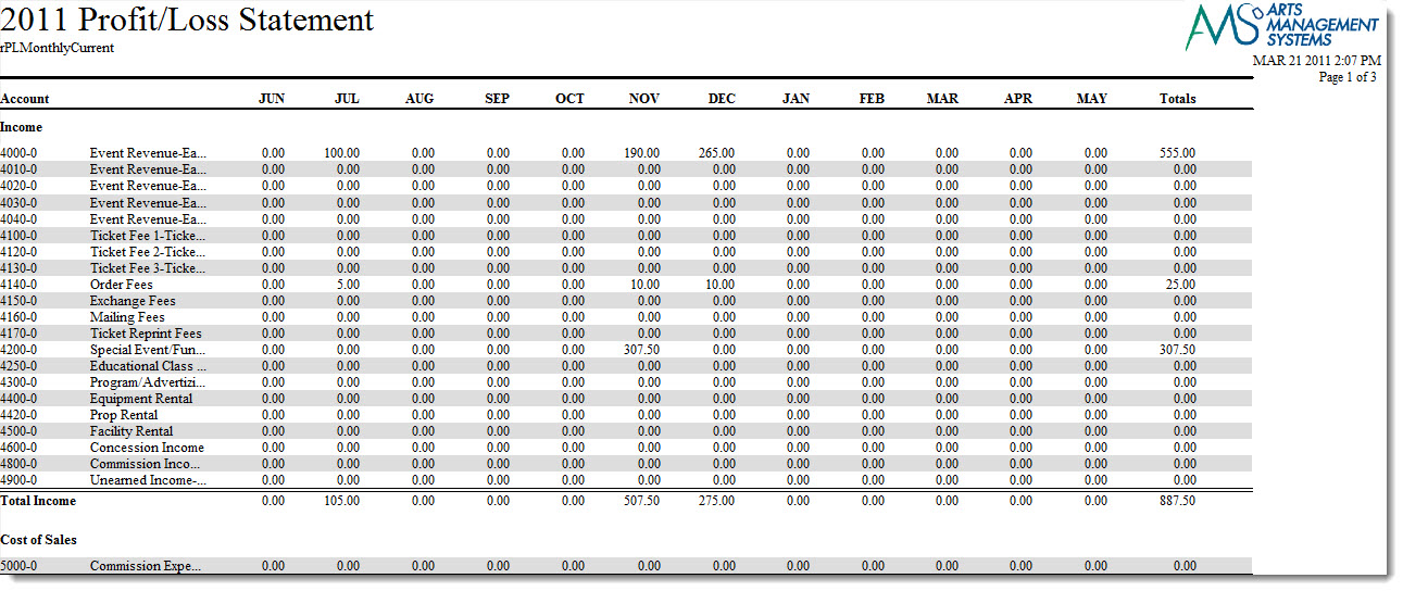 profit loss worksheet node2003-cvresumepaasprovider - profit and loss worksheet