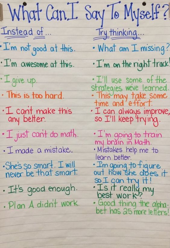 Anchor Charts Building a growth mindset \u2013 Zearn Support