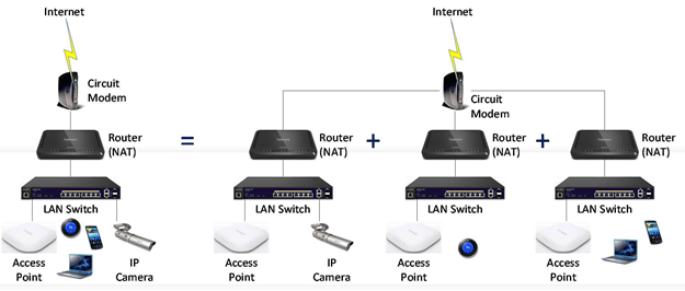 wireless access point diagram