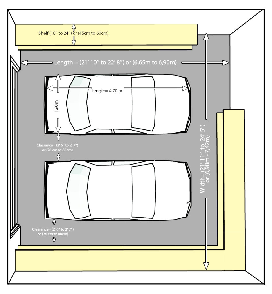 2 Car Garage Dimensions Size And Layout Specifics For A 2 Car Garage Garage Doors