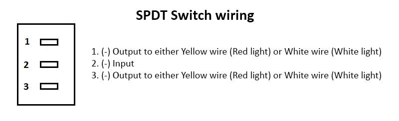 Red + White Selectable Marine LED Strip Lights \u2013 Heraco Lights