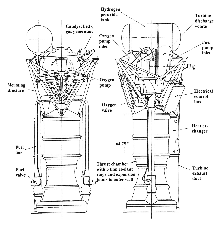estes engine diagram