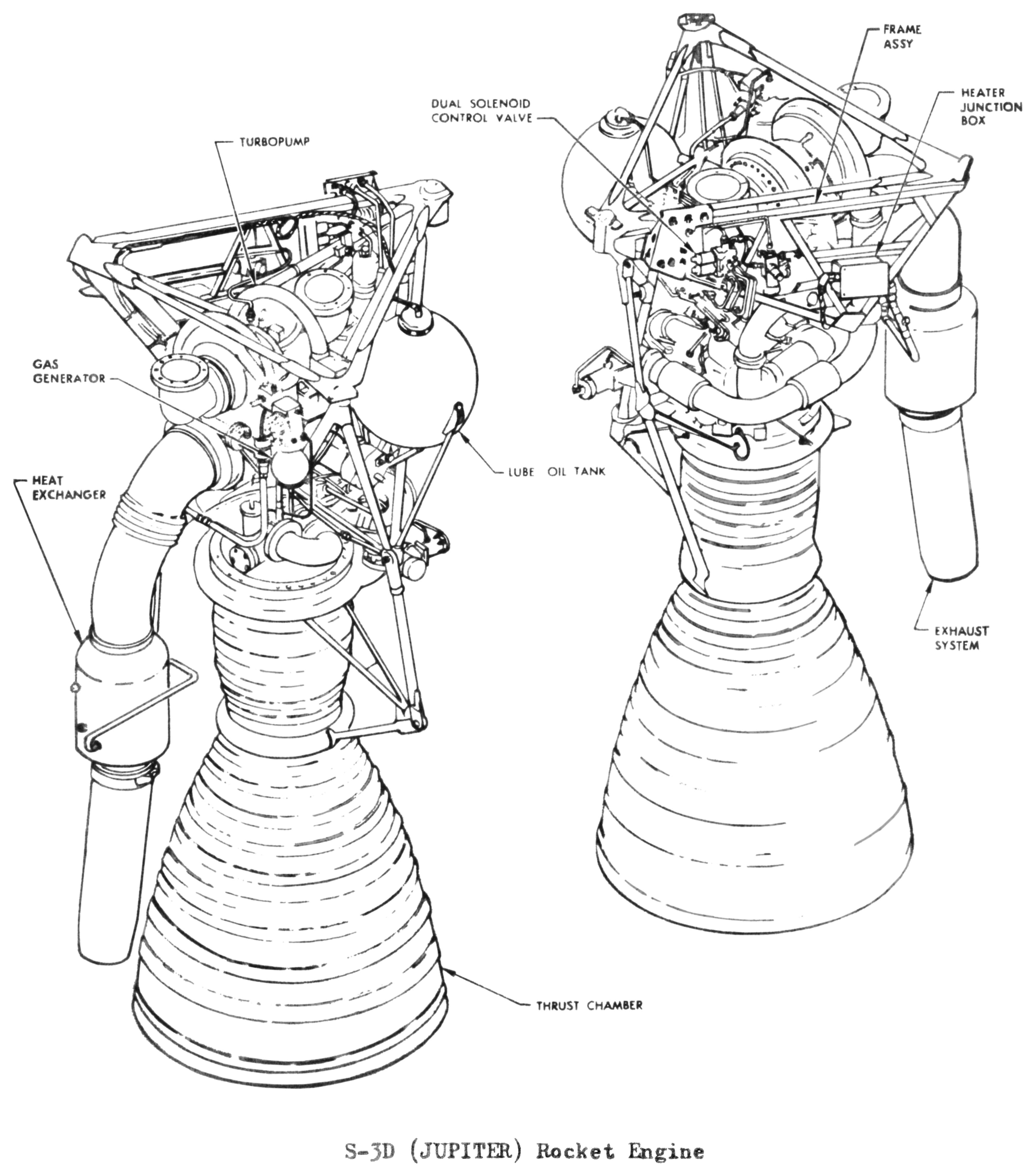 model rocket engine diagram