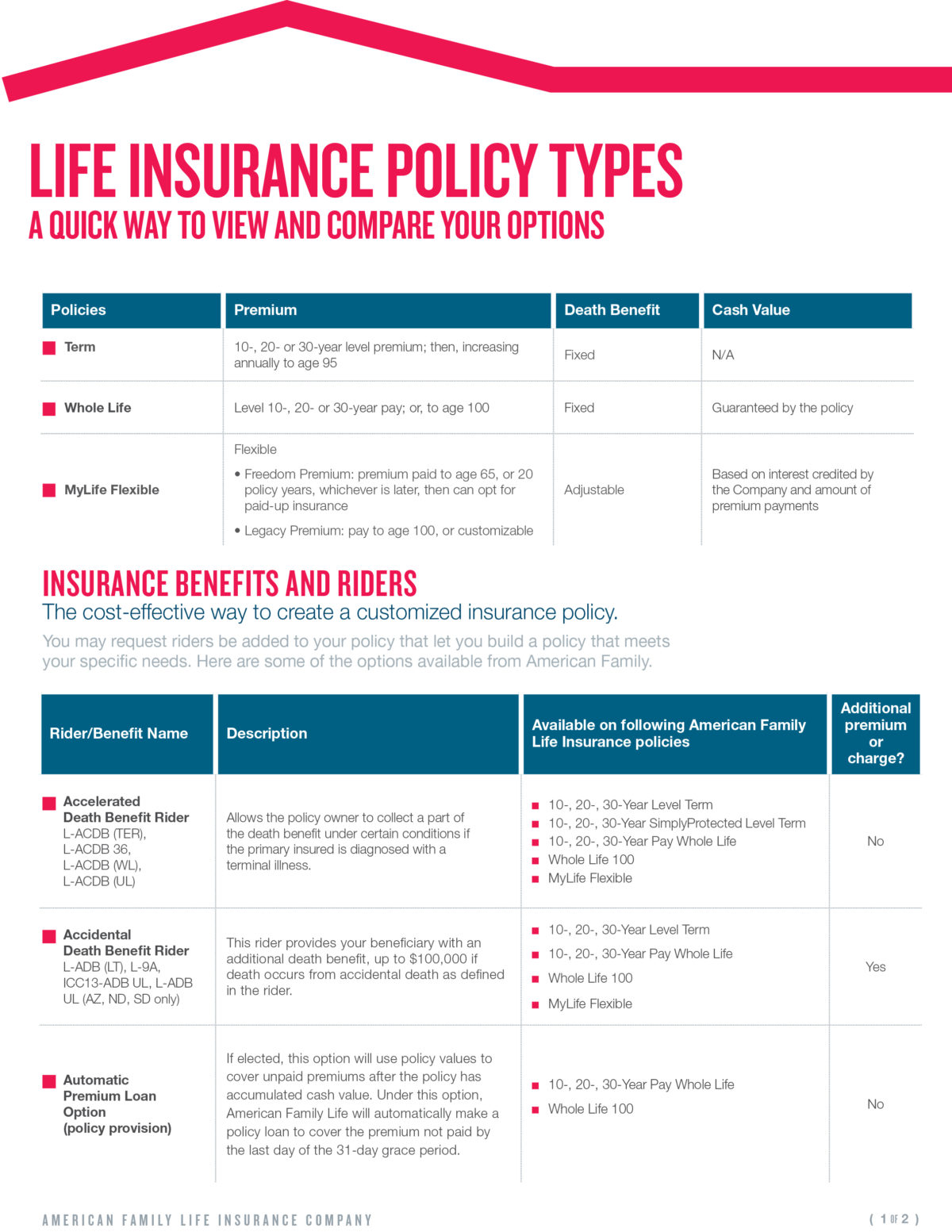 Life Insurance Quote Uk Life Insurance Policy Uk