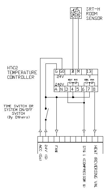HEVAC Control Agencies Pty Ltd - ELECTRICAL CONNECTION DRAWINGS
