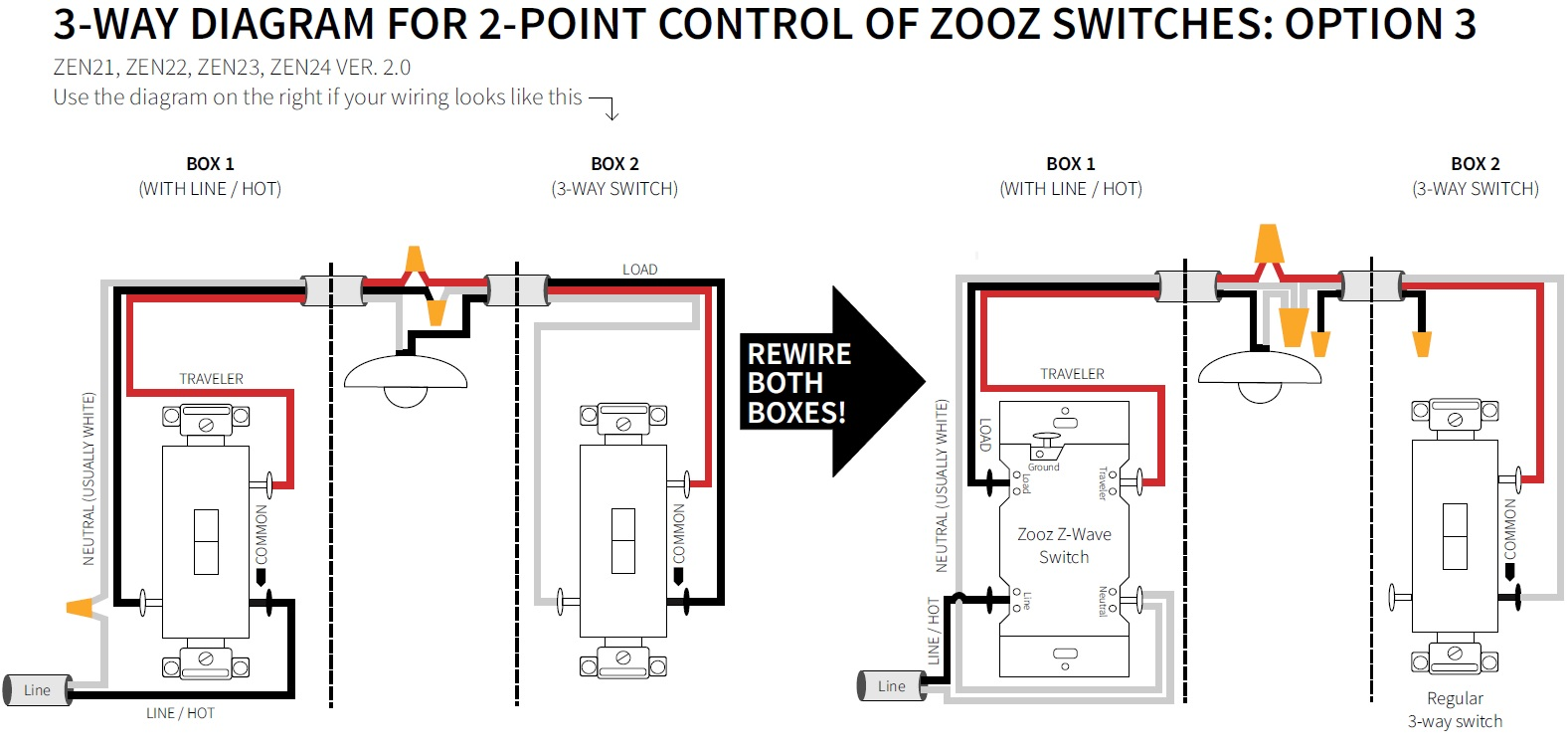 3 way switch wiring diagram power into light
