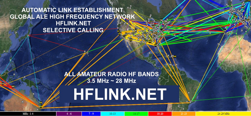 HFLINK ALE SELCALL High Frequency Communications