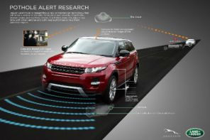Tecnologia da Jaguar Land Rover alerta sobre buracos