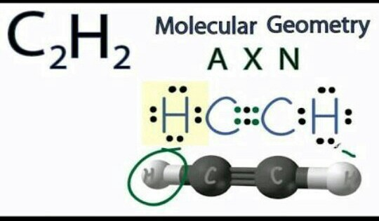 draw the lewis dot structure of C2H4,C2H2 and CO2 - Brainlyin