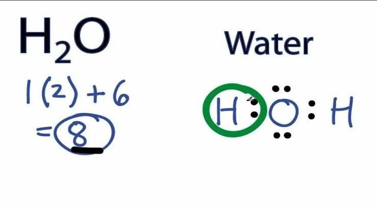 draw the Lewis dot structure of the following molecules (1) H2O (2