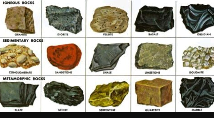 Into how many types metallic minerals are divided and what are they