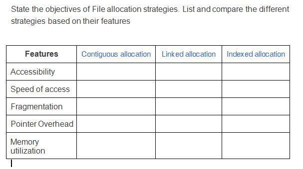 State the objectives of File allocation strategies List and compare
