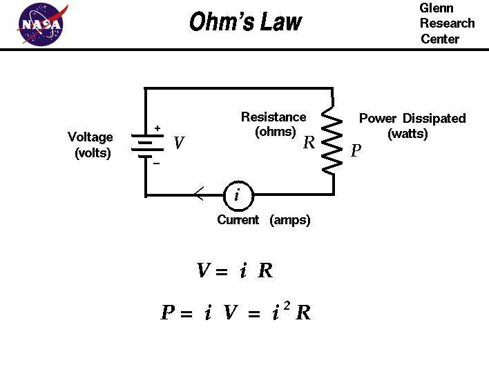 State ohm\u0027s lawDraw a circuit diagram to verify this law indicating