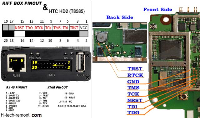 jtag-pinout-htc-hd2(hi-tech-service