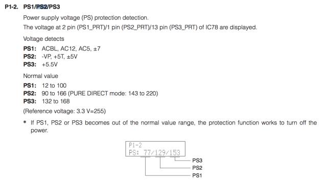 PS2 PRT 40L