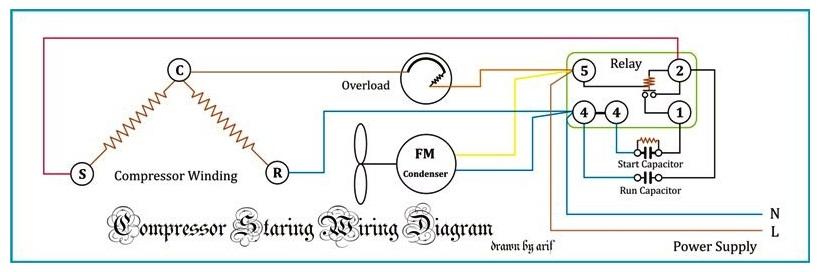 refrigerator capacitor wiring diagram auto electrical wiring diagramrefrigerator capacitor wiring diagram gallery