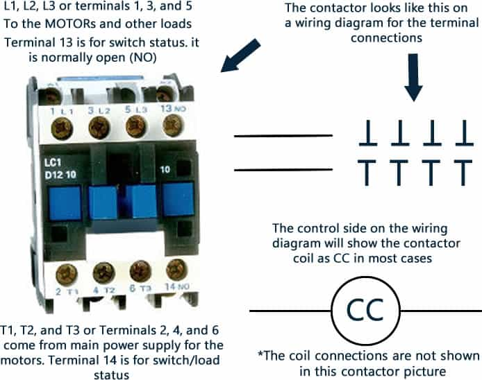 Air Conditioner Contactor Wiring Diagram Wiring Schematic Diagram