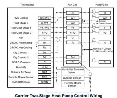 carrier heat pump wiring diagram thermostat