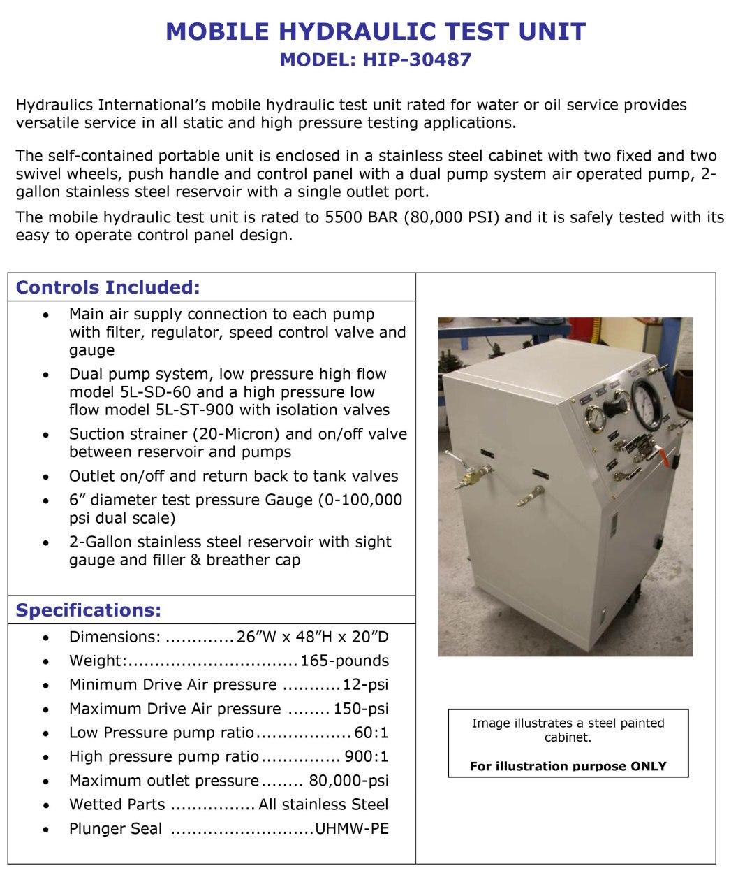 Hydraulic Test Equipment : Hydraulic test equipment