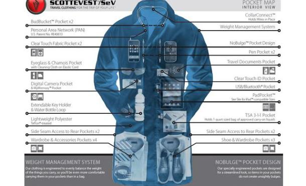 Scottevest carry-on-jacket
