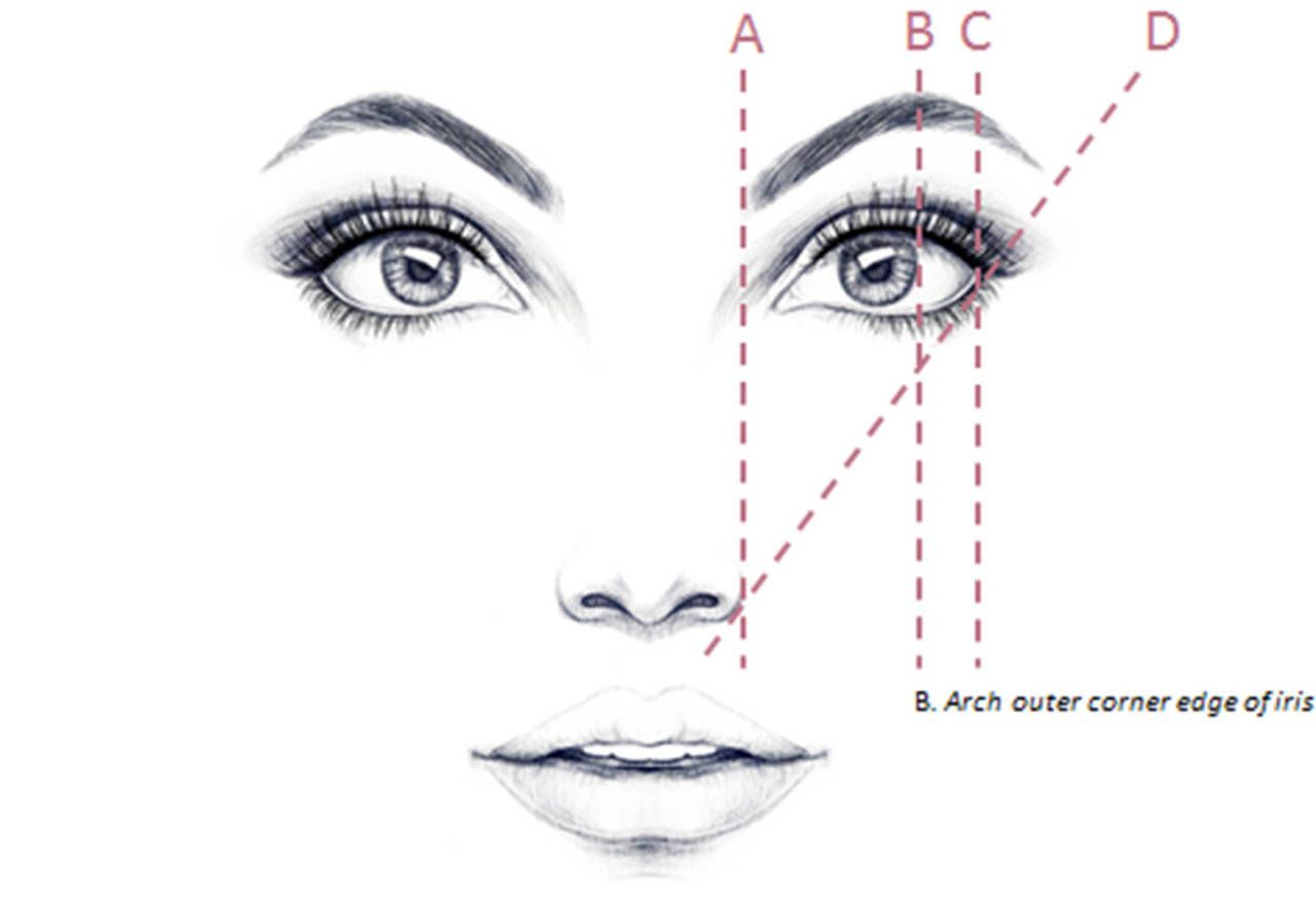 Artistic Quotes Wallpaper How To Shape Your Eyebrows Simple Shaping Rules