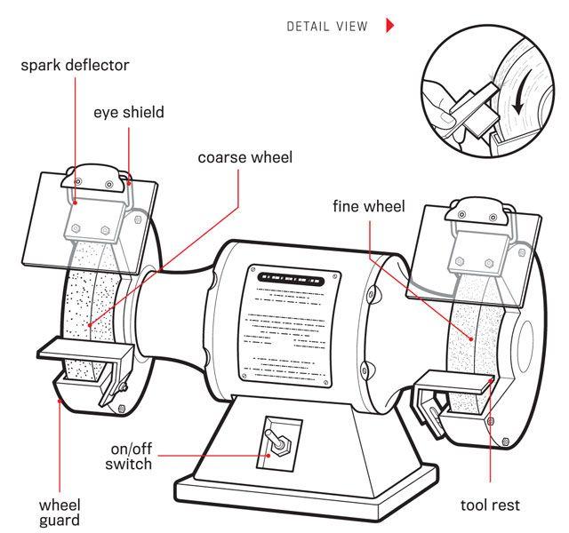 Dayton Grinder Parts Diagram Online Wiring Diagram