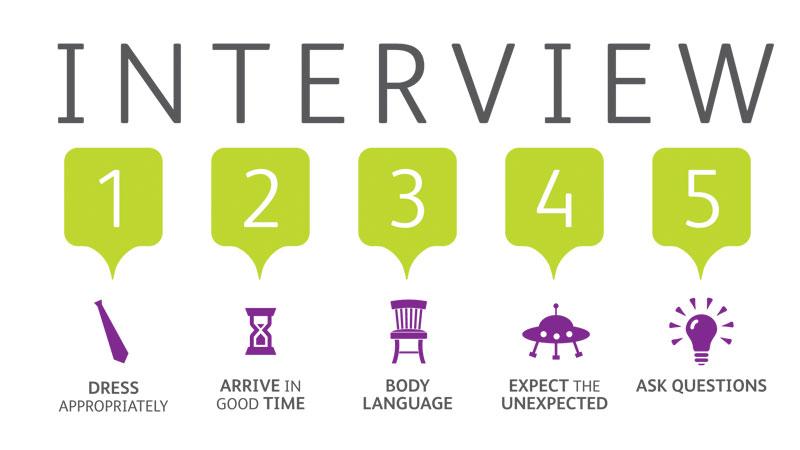 10 Job Interview Tips \u2013 Hired Caribbean