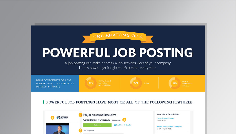post jobs careerbuilder for employers career builder resume search
