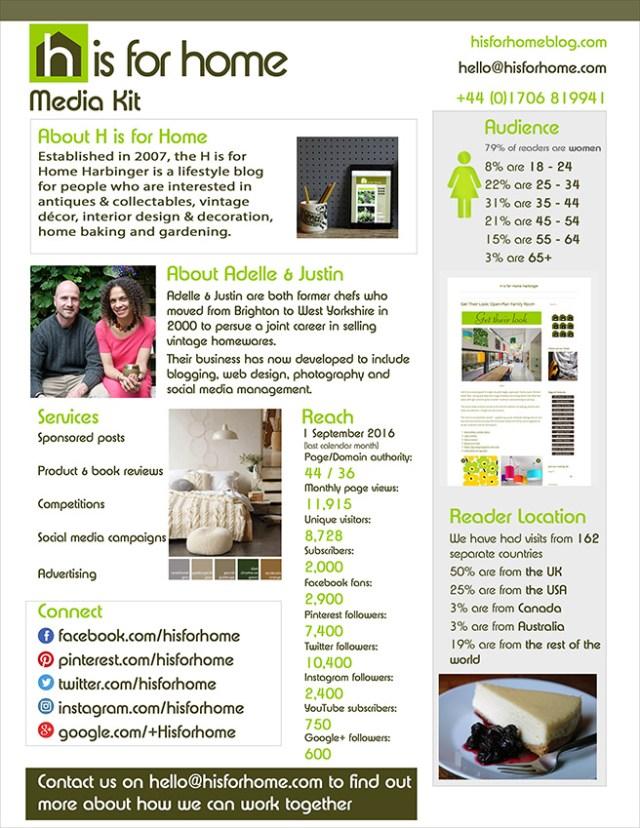 H is for Home media kit: September 2016