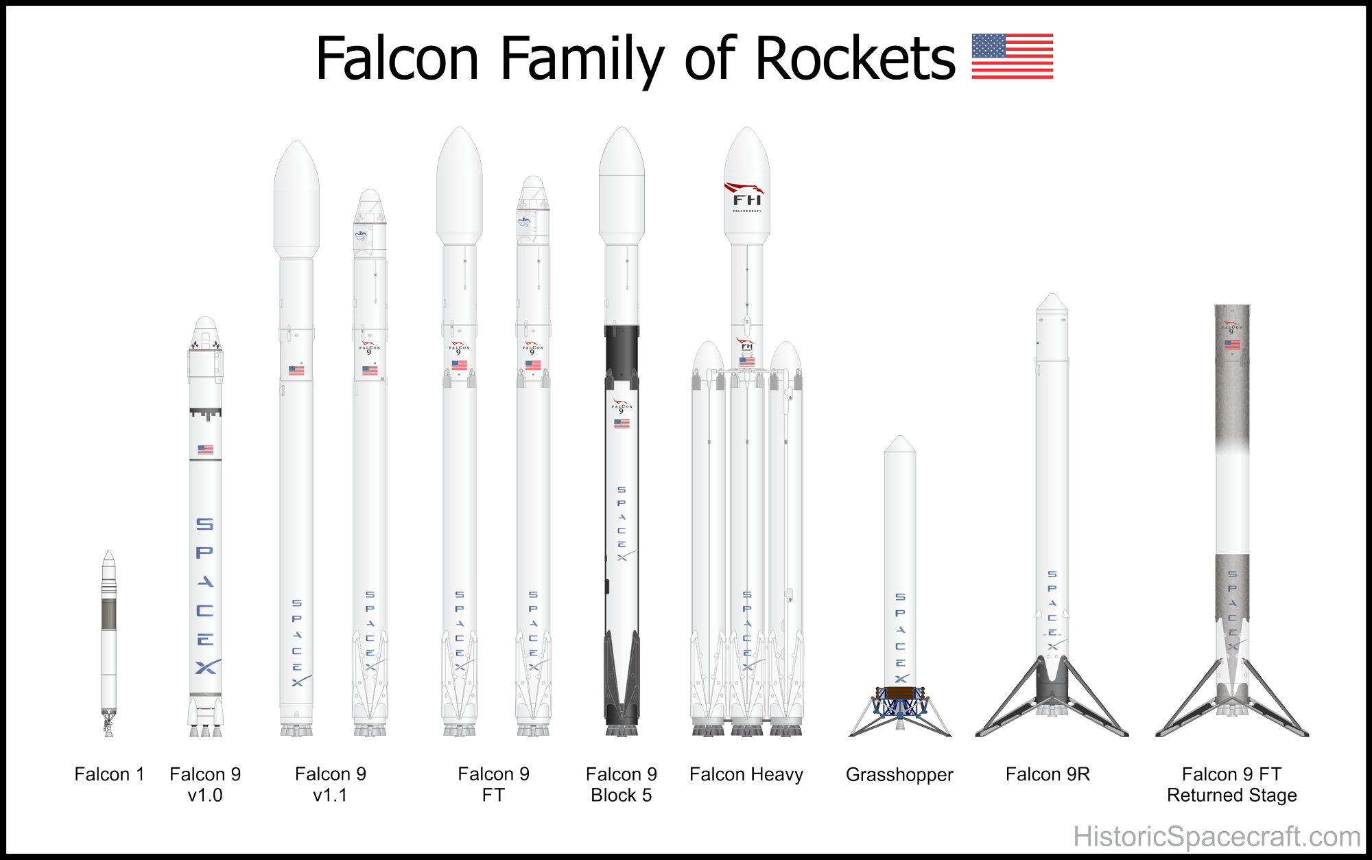 a 9 rocket diagram