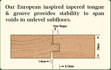 Wood Floor Plank Sizes Flooring Ideas And Inspiration